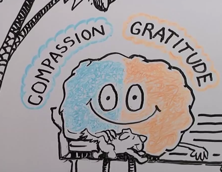 How Simple is a Healthy Happy Brain? featured image